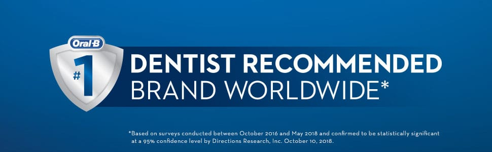 #1 Dentist recommended brand worldwide